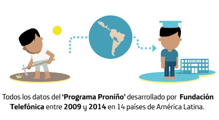 pronino-trabajo-infantil-730